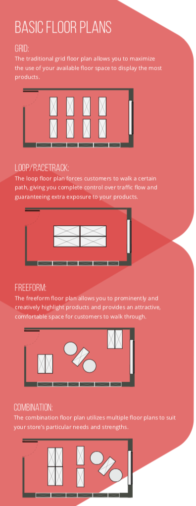 The Essential Guide To Retail Pharmacy Layouts Pba Health